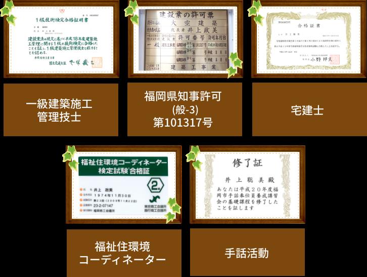 5つの資格証明書